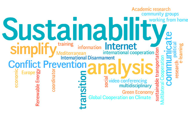 About Sustainability